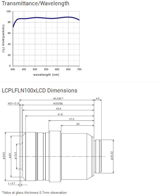 LC Long Working Distance Plan Semi-Apochromat - LCPLFLN-LCD